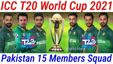 Photo of Expected Pakistan Squad for T20 World Cup 2021